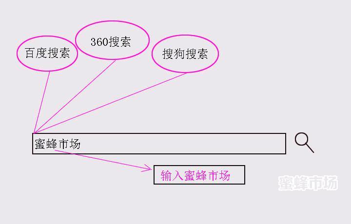 小米电视2如何安装蜜蜂市场(详细教程)